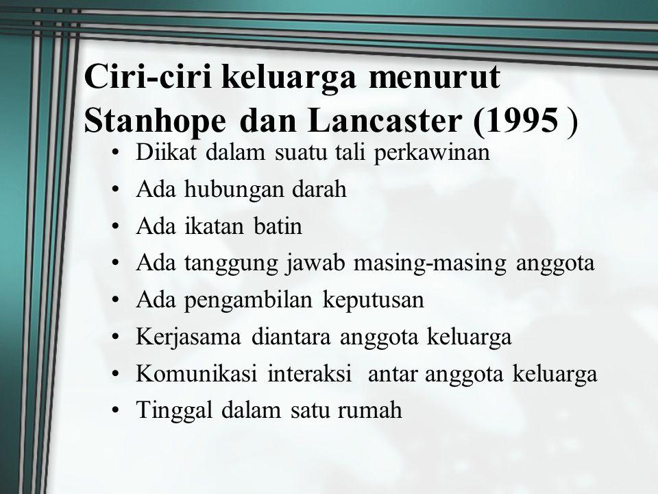 Ciri-ciri keluarga menurut Stanhope dan Lancaster (1995 ) Diikat dalam suatu tali perkawinan Ada hubungan darah Ada ikatan batin Ada tanggung jawab ma