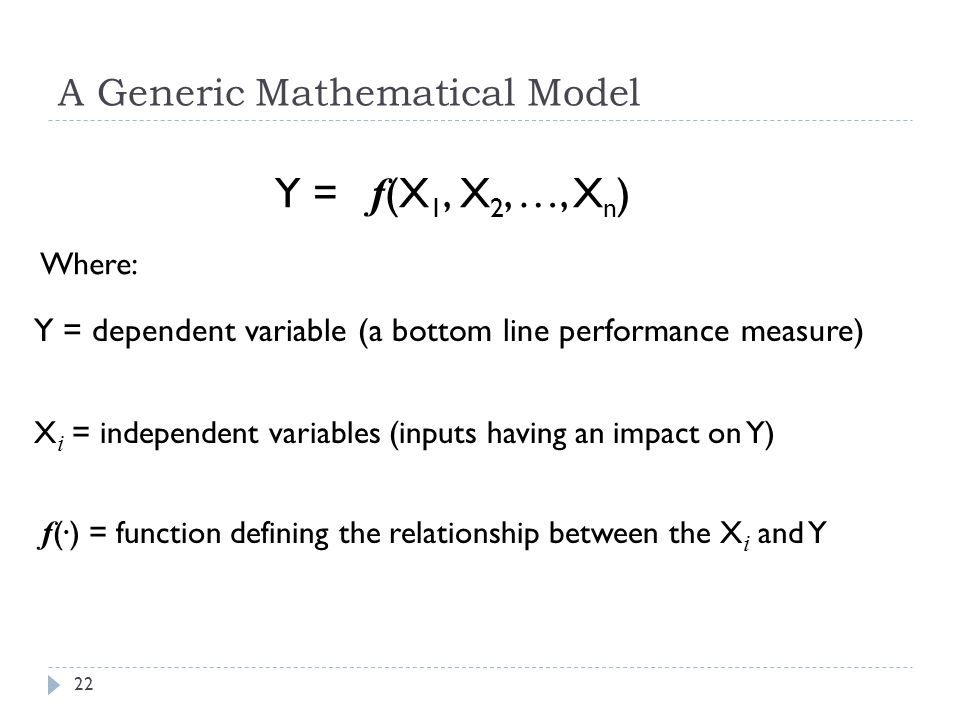 A Generic Mathematical Model Y = f (X 1, X 2, …, X n ) Y = dependent variable (a bottom line performance measure) X i = independent variables (inputs