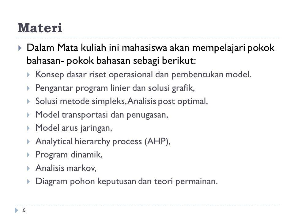Formulasi model: PROGRAM LINEAR  Merupakan fungsi Linear  Mempunyai target memaksimumkan atau meminimumkan suatu nilai  Teknik Penyelesaian yang digunakan: - dua variabel : metoda grafik lebih dari dua variabel : metoda Simpleks  Model LP Secara Umum : - Variabel - Fungsi Tujuan - Fungsi Pembatas