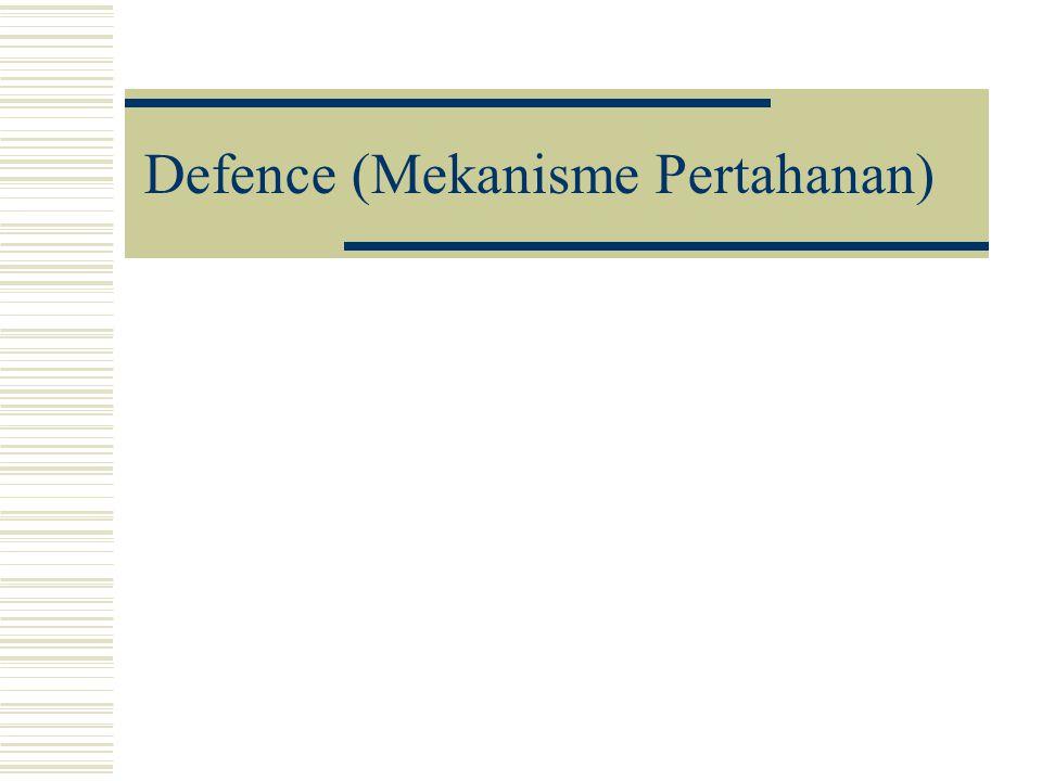 Defence (Mekanisme Pertahanan)