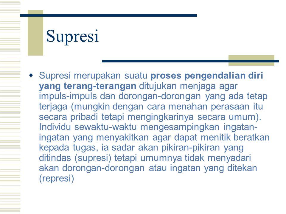 Supresi  Supresi merupakan suatu proses pengendalian diri yang terang-terangan ditujukan menjaga agar impuls-impuls dan dorongan-dorongan yang ada te