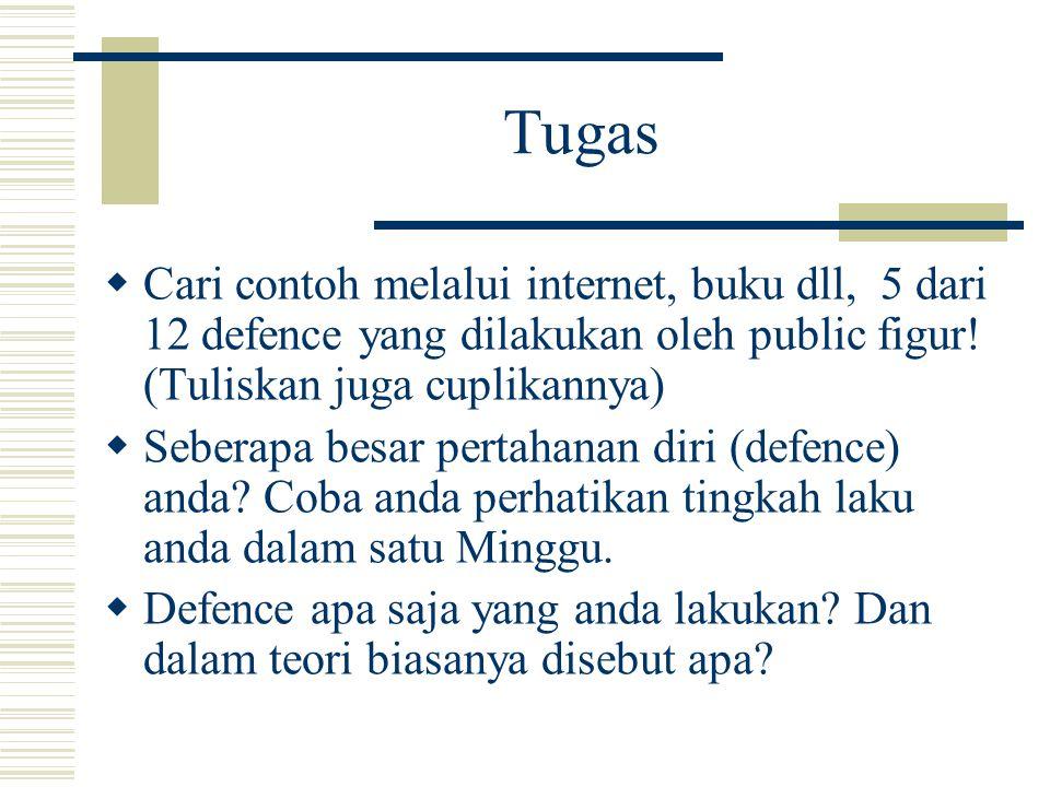 Tugas  Cari contoh melalui internet, buku dll, 5 dari 12 defence yang dilakukan oleh public figur! (Tuliskan juga cuplikannya)  Seberapa besar perta