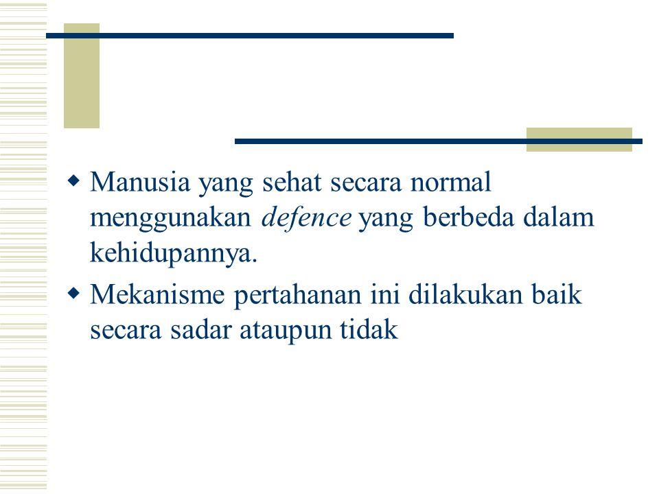  Manusia yang sehat secara normal menggunakan defence yang berbeda dalam kehidupannya.  Mekanisme pertahanan ini dilakukan baik secara sadar ataupun