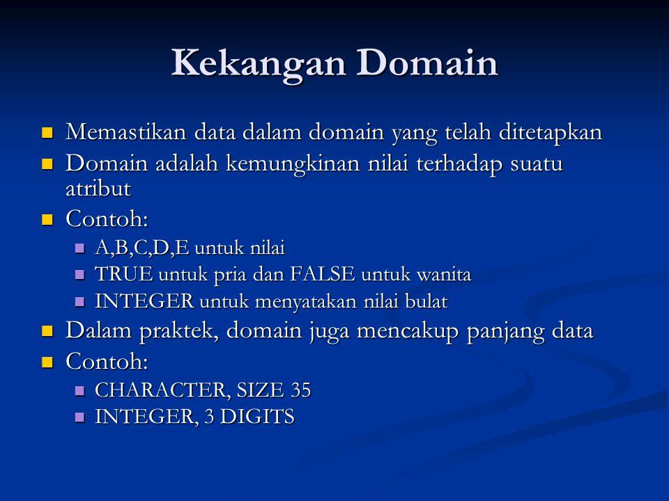 Kekangan Domain Memastikan data dalam domain yang telah ditetapkan Memastikan data dalam domain yang telah ditetapkan Domain adalah kemungkinan nilai