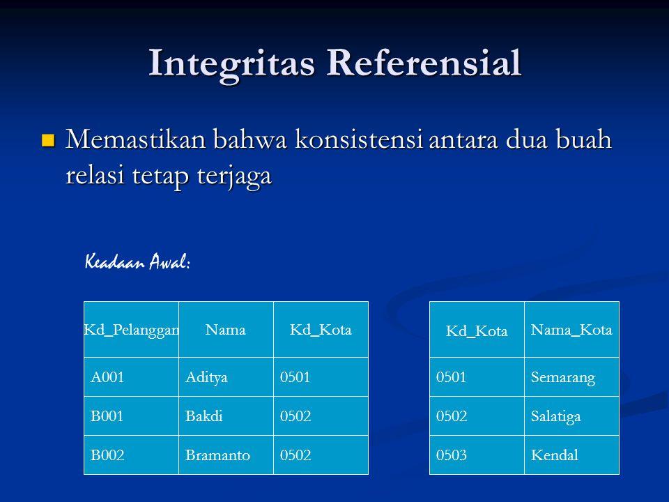Integritas Referensial Memastikan bahwa konsistensi antara dua buah relasi tetap terjaga Memastikan bahwa konsistensi antara dua buah relasi tetap ter