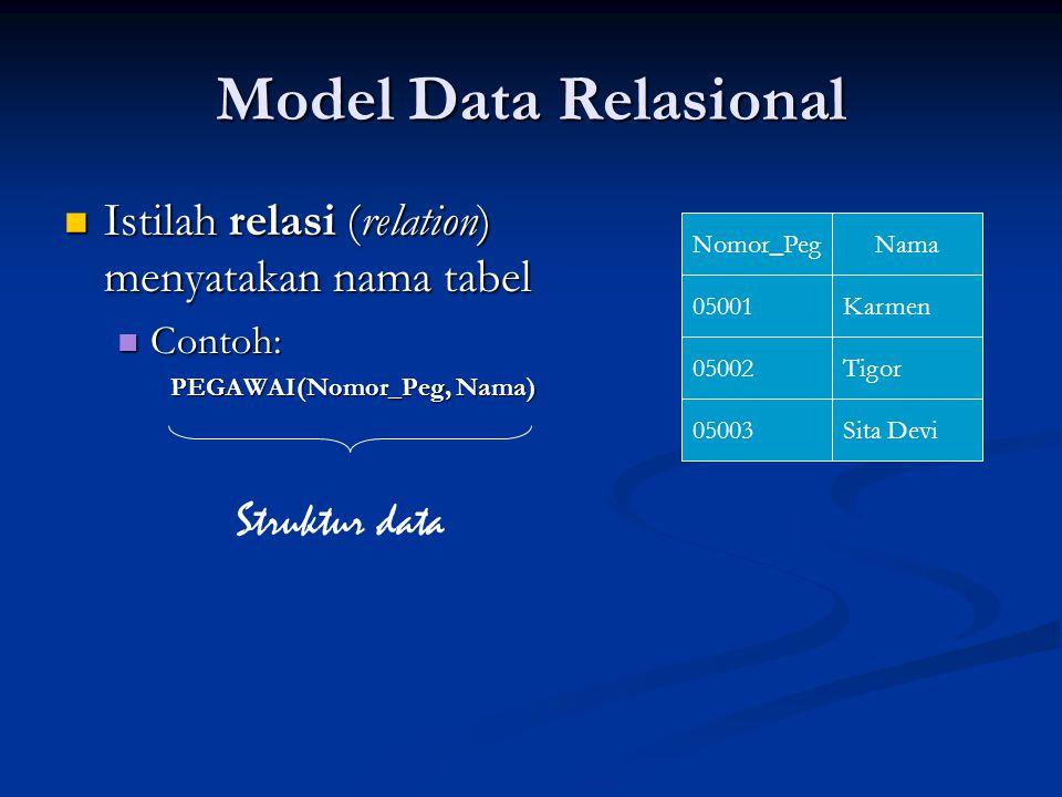 Model Data Relasional Istilah relasi (relation) menyatakan nama tabel Istilah relasi (relation) menyatakan nama tabel Contoh: Contoh: PEGAWAI(Nomor_Pe