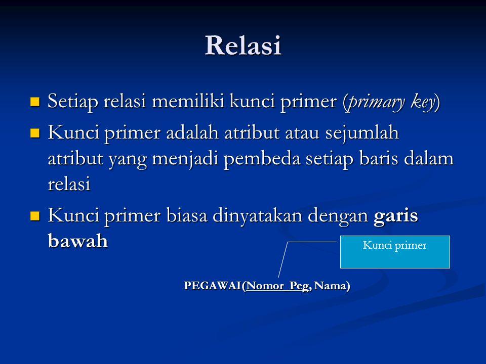 Relasi Setiap relasi memiliki kunci primer (primary key) Setiap relasi memiliki kunci primer (primary key) Kunci primer adalah atribut atau sejumlah a