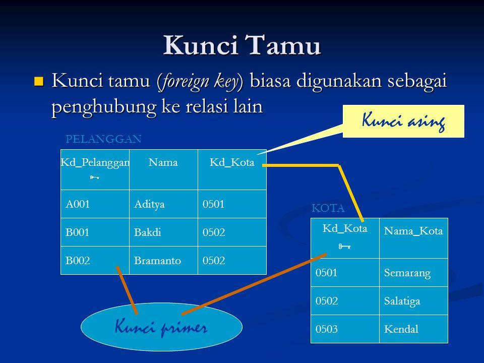Kunci Tamu (Lanjutan…) Garis bawah terputus-putus biasa dipakai untuk menyatakan kunci tamu Garis bawah terputus-putus biasa dipakai untuk menyatakan kunci tamu Contoh: Contoh: PELANGGAN(Kd_Pelanggan, Nama, Kd_Kota) KOTA(Kd_Kota, Nama_Kota)
