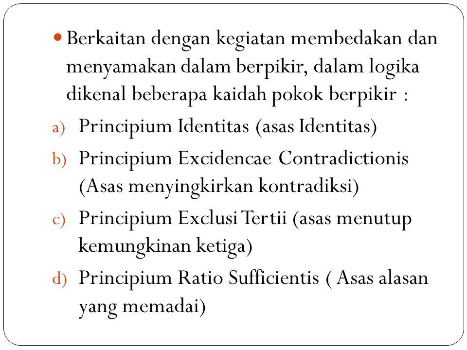 Berkaitan dengan kegiatan membedakan dan menyamakan dalam berpikir, dalam logika dikenal beberapa kaidah pokok berpikir : a) Principium Identitas (asa