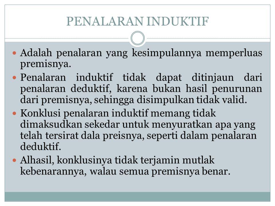 PENALARAN INDUKTIF Adalah penalaran yang kesimpulannya memperluas premisnya. Penalaran induktif tidak dapat ditinjaun dari penalaran deduktif, karena