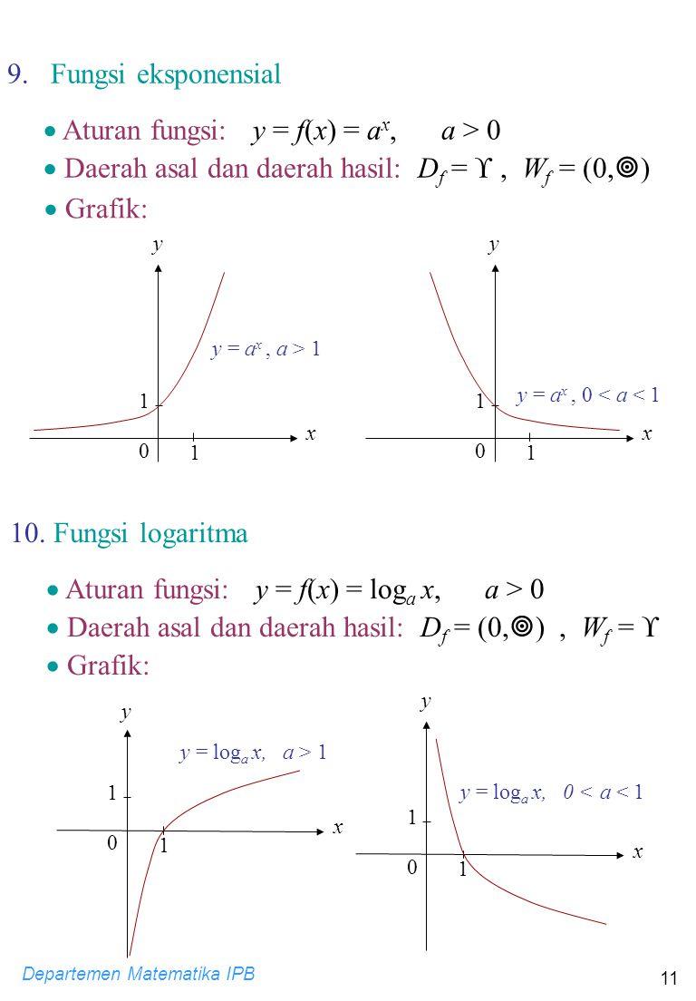 Departemen Matematika IPB 11  Grafik: x y 0 1 1 y = a x, a > 1 x y 0 1 1 y = a x, 0 < a < 1 10. Fungsi logaritma  Aturan fungsi: y = f(x) = log a x,