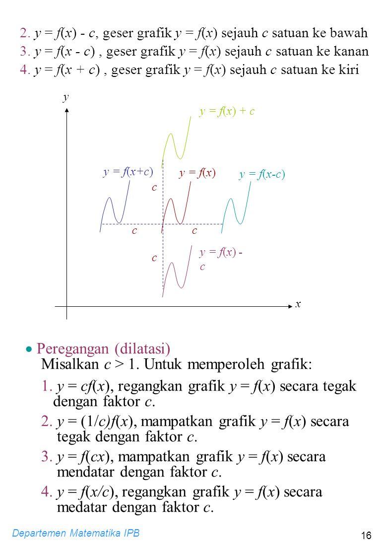 Departemen Matematika IPB 16 2. y = f(x) - c, geser grafik y = f(x) sejauh c satuan ke bawah 3. y = f(x - c), geser grafik y = f(x) sejauh c satuan ke