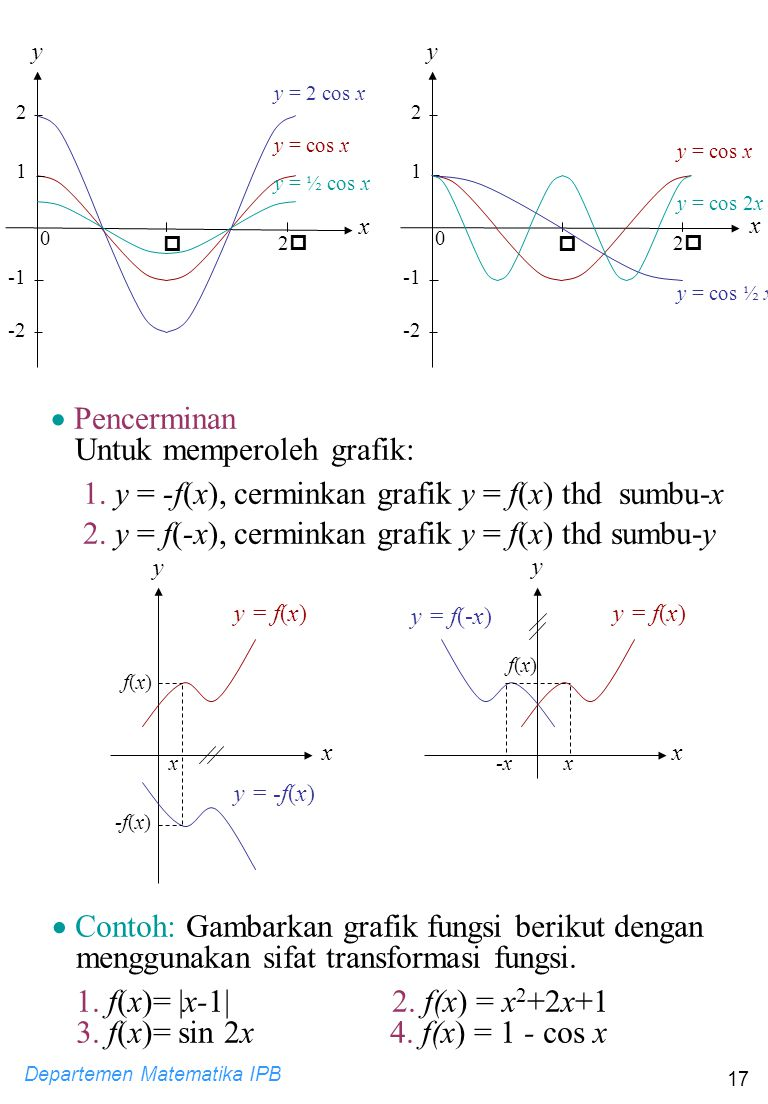 Departemen Matematika IPB 17 0  22 1 y y = cos x 2 -2 y = 2 cos x y = ½ cos x x 0  22 1 y y = cos x 2 -2 x y = cos ½ x y = cos 2x  Pencerminan