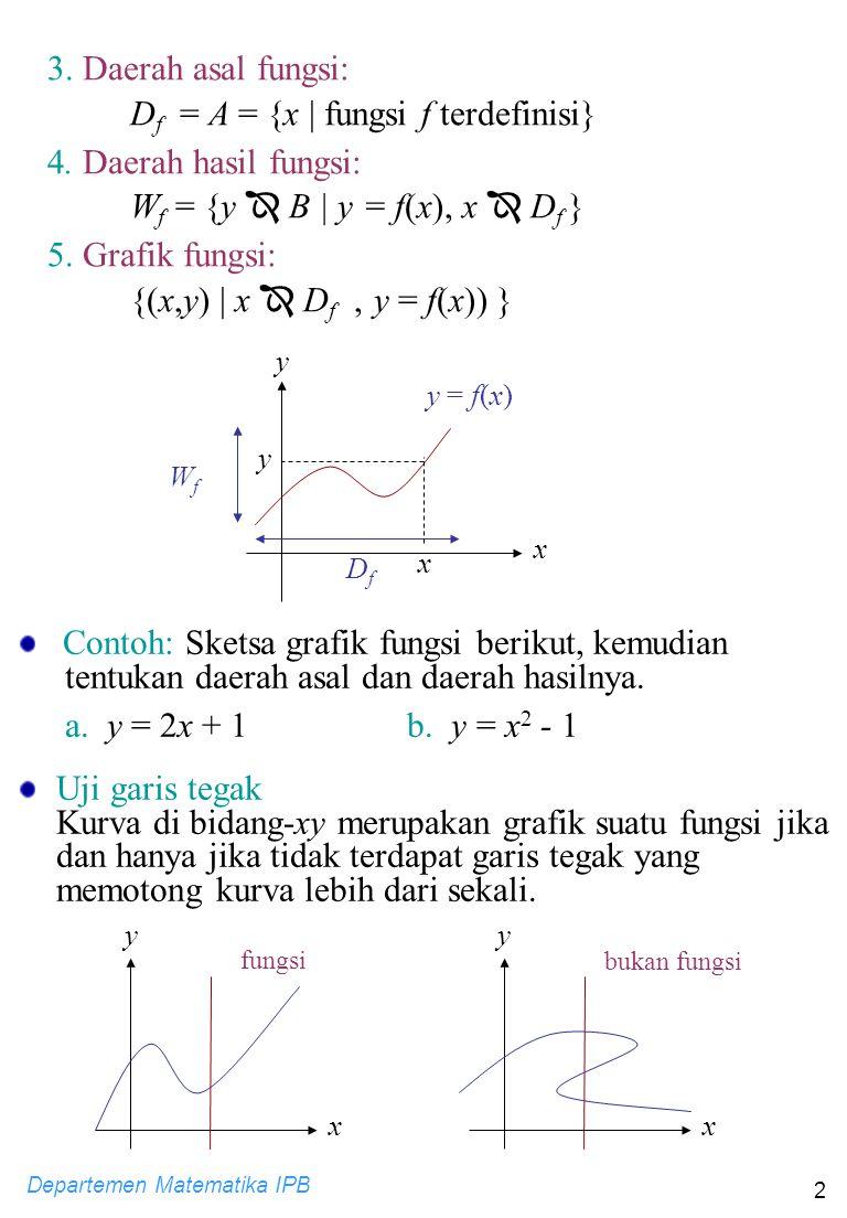 Departemen Matematika IPB 13 y 0 1 y = f(x) x 2 3.