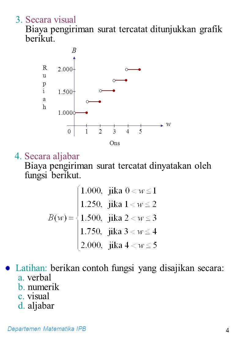 Departemen Matematika IPB 4 3. Secara visual Biaya pengiriman surat tercatat ditunjukkan grafik berikut. 012345 1.000 1.500 2.000 w B Ons RupiahRupiah