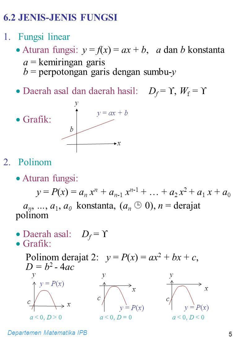 Departemen Matematika IPB 5 6.2 JENIS-JENIS FUNGSI 1. Fungsi linear  Aturan fungsi: y = f(x) = ax + b, a dan b konstanta a = kemiringan garis b = per