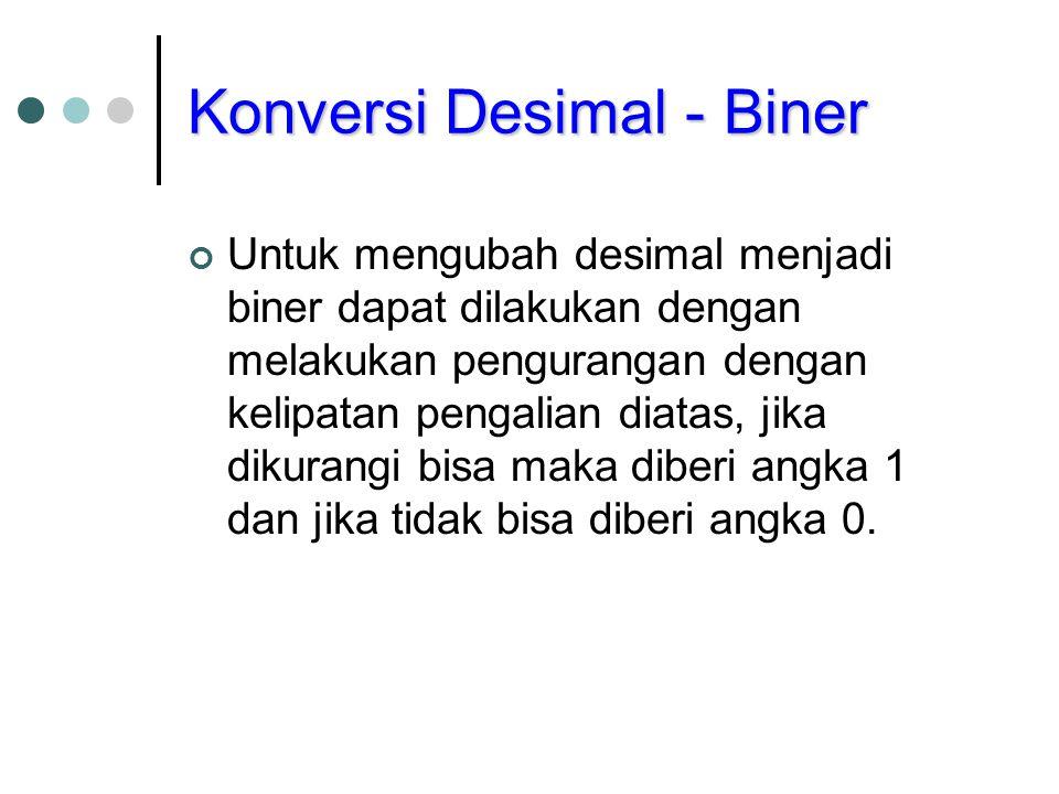 Konversi Desimal - Biner Untuk mengubah desimal menjadi biner dapat dilakukan dengan melakukan pengurangan dengan kelipatan pengalian diatas, jika dikurangi bisa maka diberi angka 1 dan jika tidak bisa diberi angka 0.