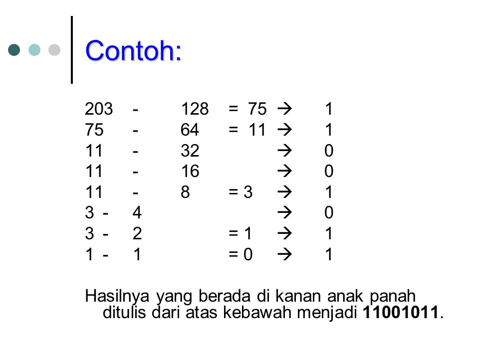 Contoh: 203-128= 75  1 75-64= 11  1 11- 32  0 11-16  0 11-8= 3  1 3-403-40 3-2= 1  1 1-1= 0  1 Hasilnya yang berada di kanan anak panah ditulis dari atas kebawah menjadi 11001011.