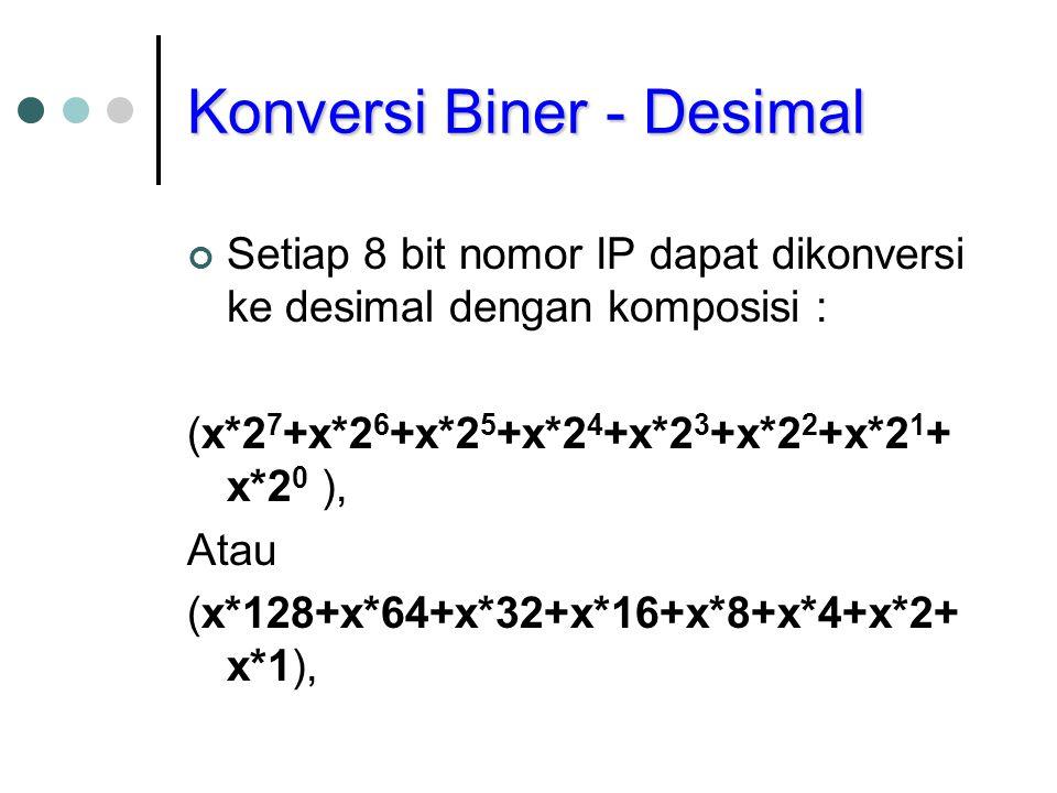 Konversi Biner - Desimal Setiap 8 bit nomor IP dapat dikonversi ke desimal dengan komposisi : (x*2 7 +x*2 6 +x*2 5 +x*2 4 +x*2 3 +x*2 2 +x*2 1 + x*2 0 ), Atau (x*128+x*64+x*32+x*16+x*8+x*4+x*2+ x*1),