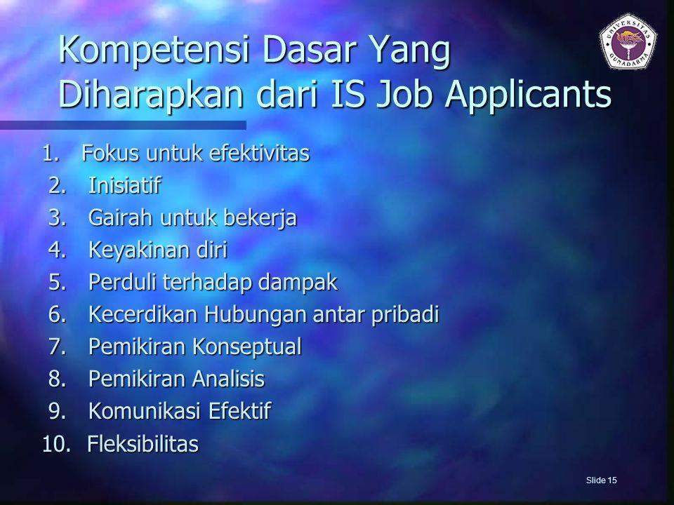 Kompetensi Dasar Yang Diharapkan dari IS Job Applicants 1. Fokus untuk efektivitas 2. Inisiatif 2. Inisiatif 3. Gairah untuk bekerja 3. Gairah untuk b