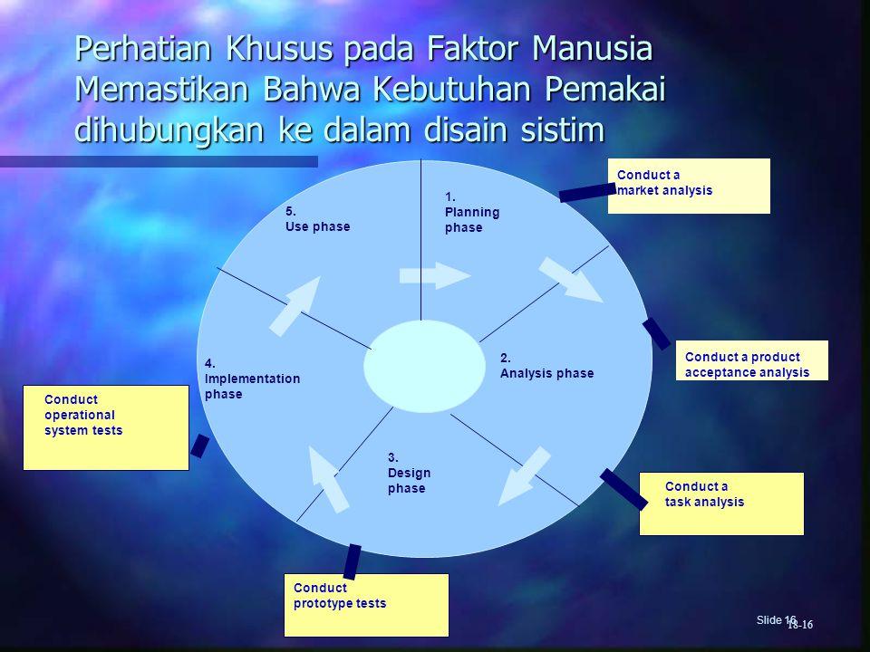 Perhatian Khusus pada Faktor Manusia Memastikan Bahwa Kebutuhan Pemakai dihubungkan ke dalam disain sistim Slide 16 1. Planning phase 2. Analysis phas