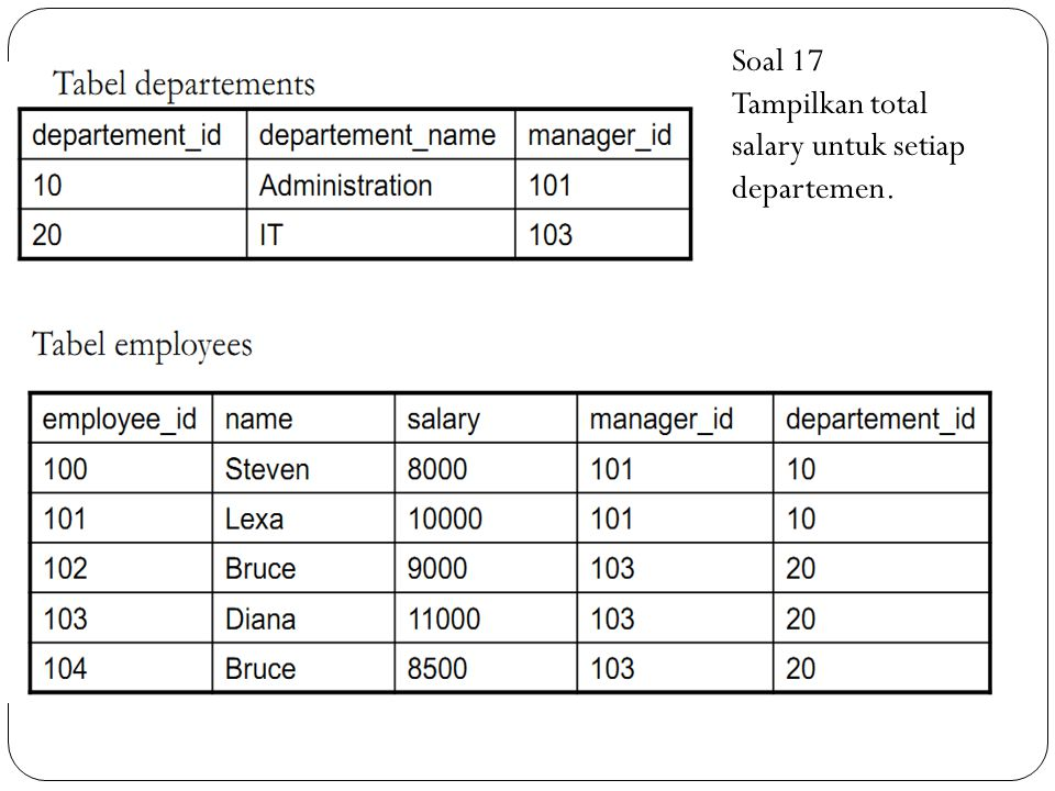 Soal 17 Tampilkan total salary untuk setiap departemen.