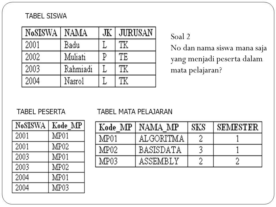 TABEL SISWA TABEL PESERTATABEL MATA PELAJARAN Soal 3 No dan nama siswa mana saja yang terdaftar pada mata pelajaran dengan kode MP02?