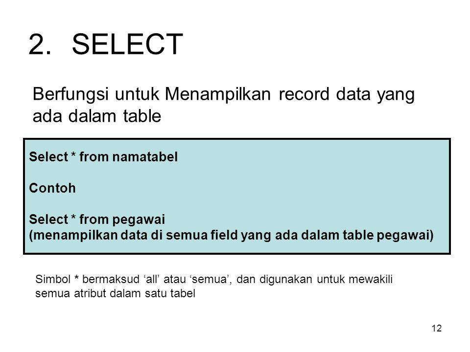 12 2.SELECT Berfungsi untuk Menampilkan record data yang ada dalam table Select * from namatabel Contoh Select * from pegawai (menampilkan data di sem