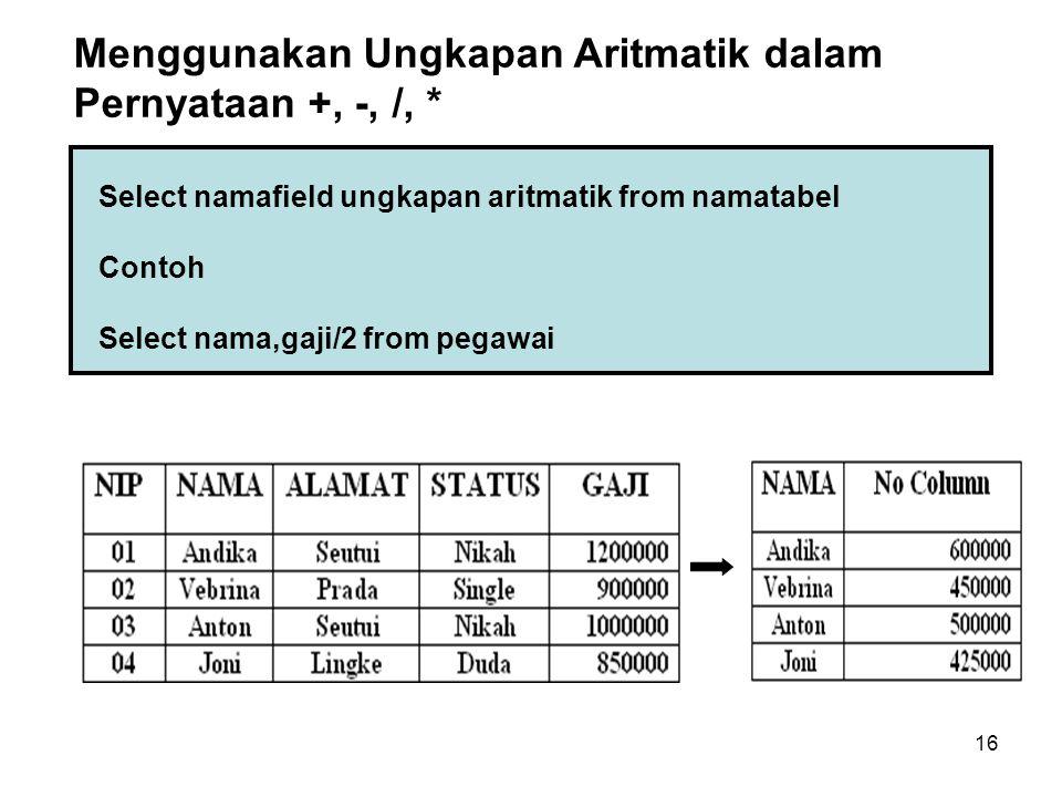 16 Select namafield ungkapan aritmatik from namatabel Contoh Select nama,gaji/2 from pegawai Menggunakan Ungkapan Aritmatik dalam Pernyataan +, -, /,