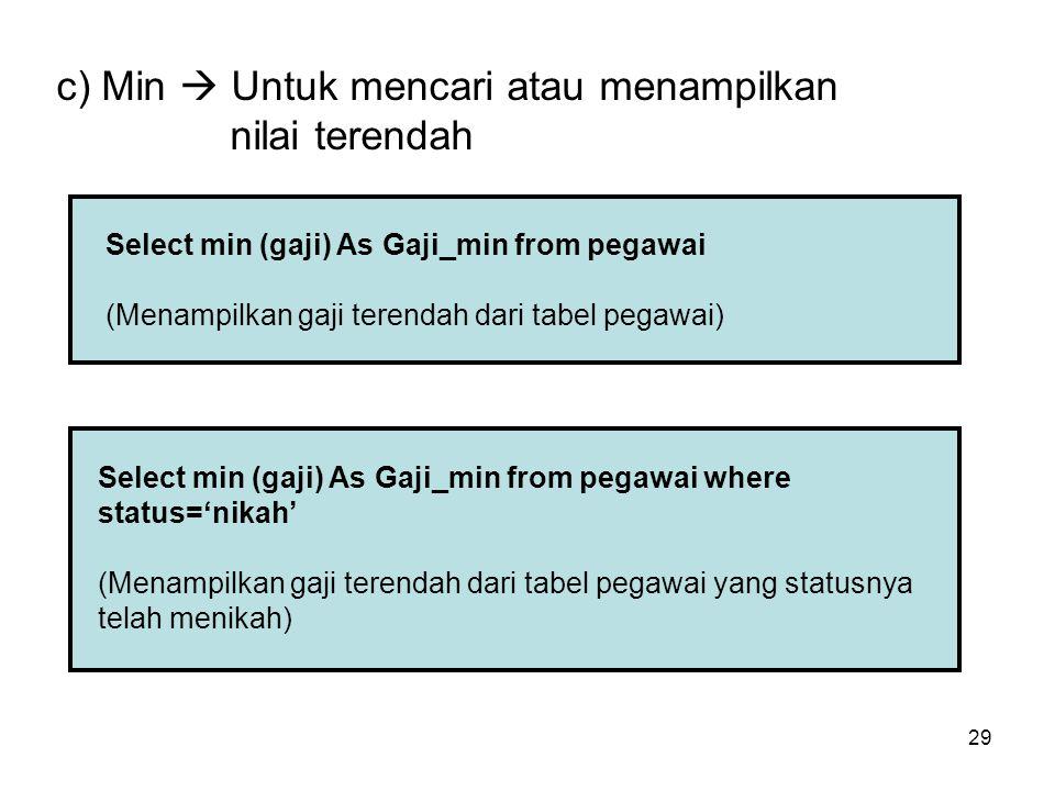 29 c) Min  Untuk mencari atau menampilkan nilai terendah Select min (gaji) As Gaji_min from pegawai (Menampilkan gaji terendah dari tabel pegawai) Se