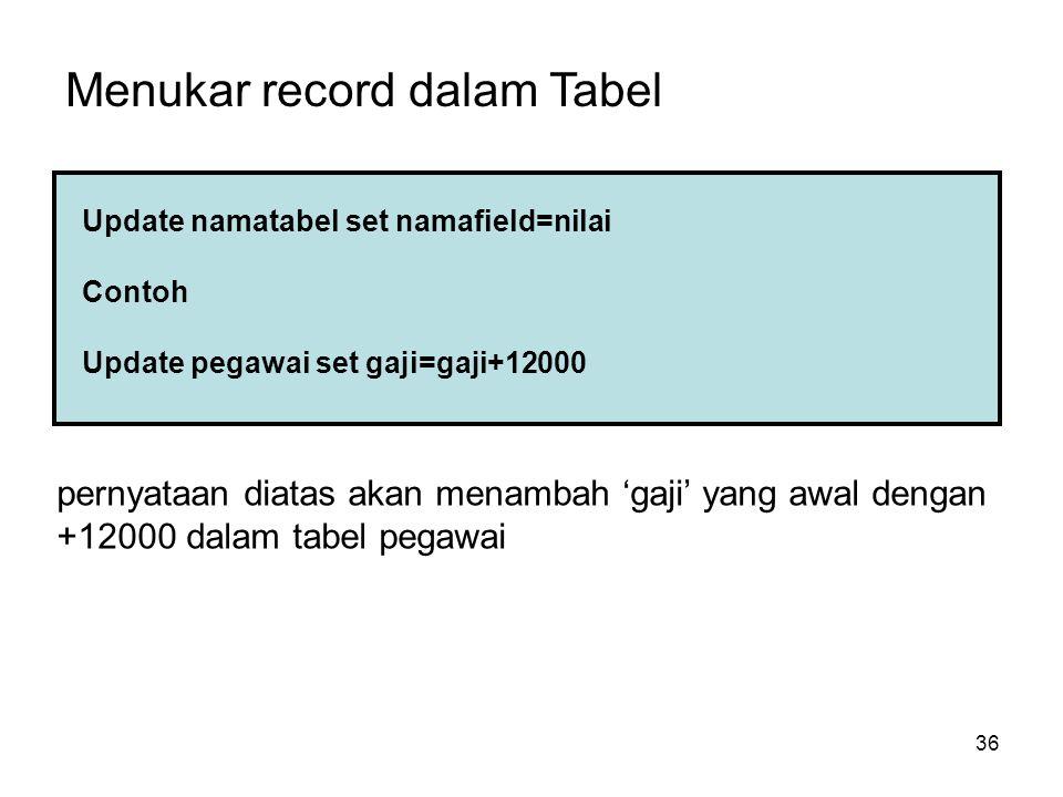 36 Menukar record dalam Tabel Update namatabel set namafield=nilai Contoh Update pegawai set gaji=gaji+12000 pernyataan diatas akan menambah 'gaji' ya
