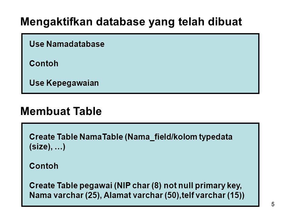 5 Mengaktifkan database yang telah dibuat Use Namadatabase Contoh Use Kepegawaian Membuat Table Create Table NamaTable (Nama_field/kolom typedata (siz