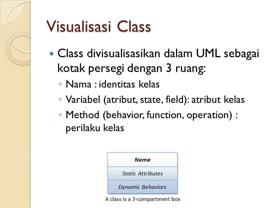 Visualisasi Class Class divisualisasikan dalam UML sebagai kotak persegi dengan 3 ruang: ◦ Nama : identitas kelas ◦ Variabel (atribut, state, field): atribut kelas ◦ Method (behavior, function, operation) : perilaku kelas