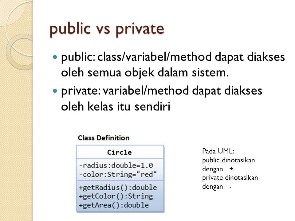 public vs private public: class/variabel/method dapat diakses oleh semua objek dalam sistem.