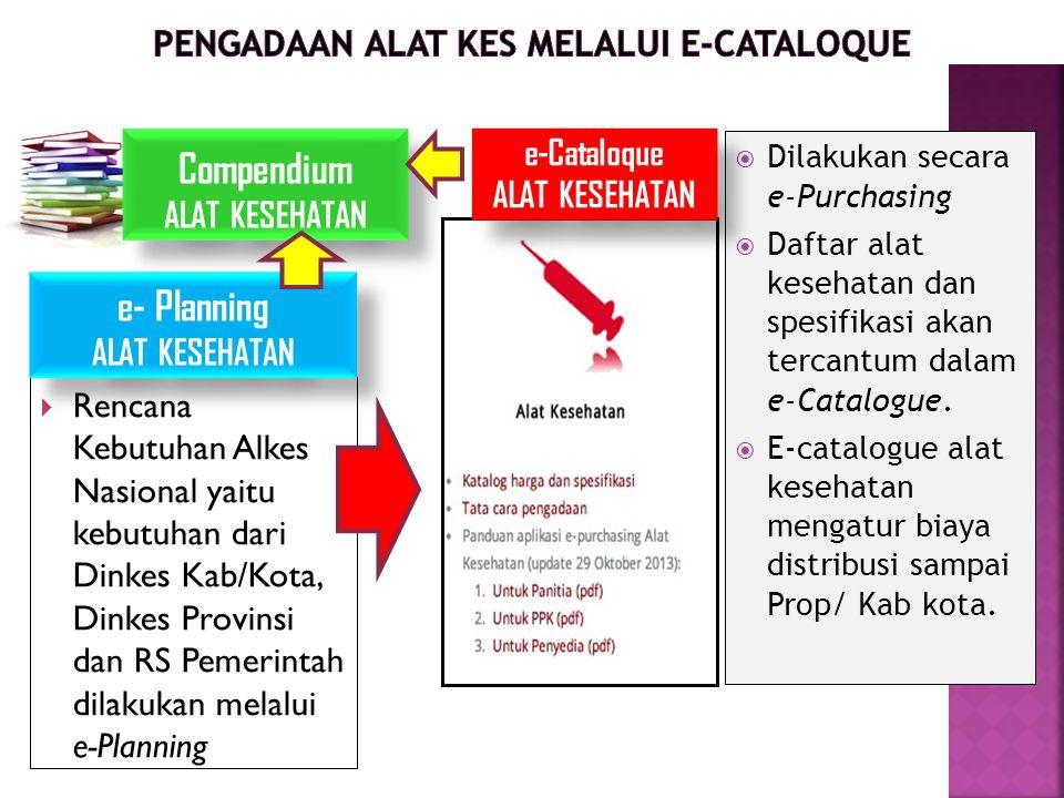  Dilakukan secara e-Purchasing  Daftar alat kesehatan dan spesifikasi akan tercantum dalam e-Catalogue.  E-catalogue alat kesehatan mengatur biaya