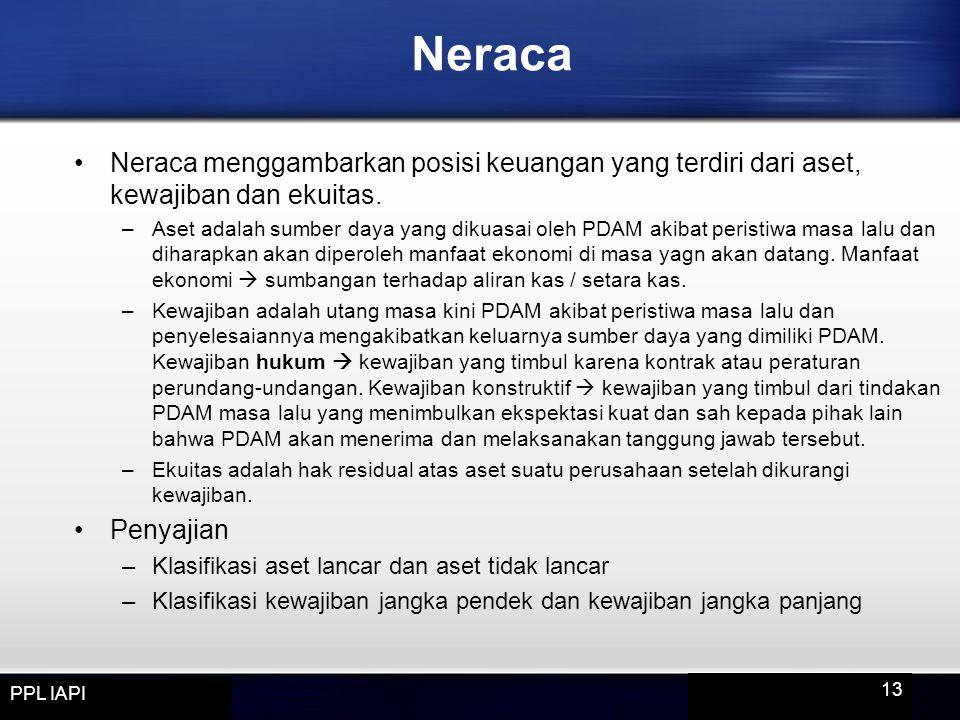 Neraca Neraca menggambarkan posisi keuangan yang terdiri dari aset, kewajiban dan ekuitas. –Aset adalah sumber daya yang dikuasai oleh PDAM akibat per
