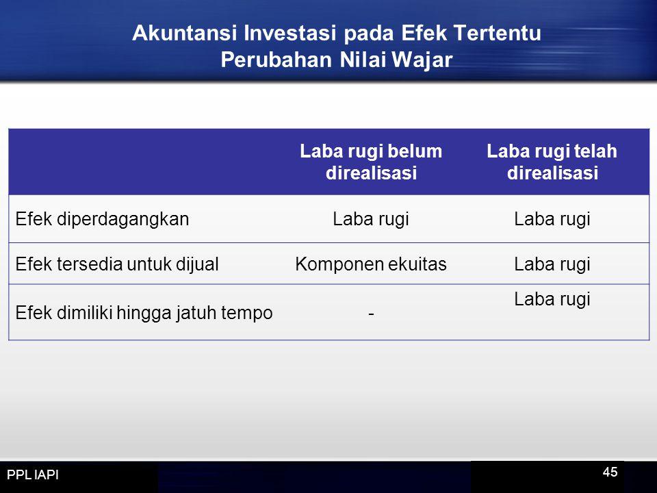 Akuntansi Investasi pada Efek Tertentu Perubahan Nilai Wajar Laba rugi belum direalisasi Laba rugi telah direalisasi Efek diperdagangkanLaba rugi Efek tersedia untuk dijualKomponen ekuitasLaba rugi Efek dimiliki hingga jatuh tempo- Laba rugi 45 PPL IAPI