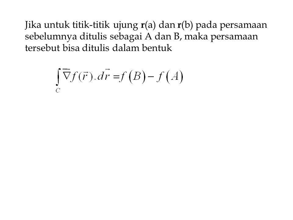 Latihan Soal 1.Find a potential function for the vector field a.