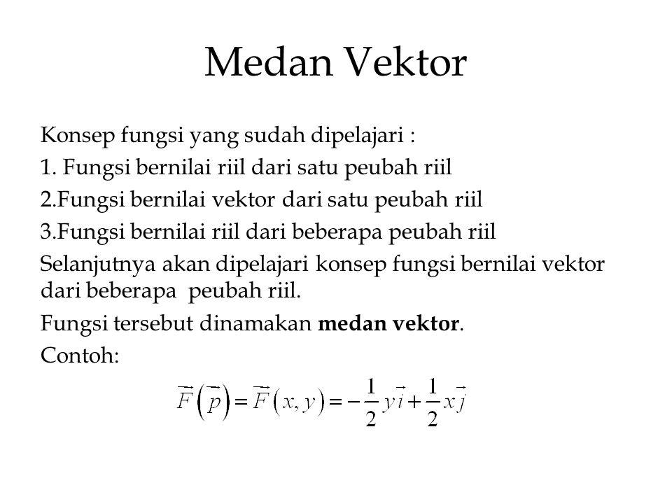 Medan Vektor Konsep fungsi yang sudah dipelajari : 1. Fungsi bernilai riil dari satu peubah riil 2.Fungsi bernilai vektor dari satu peubah riil 3.Fung