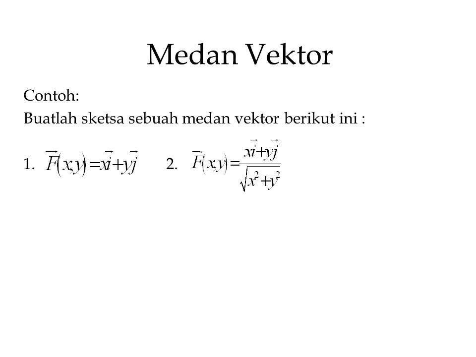 Latihan 1.Gambarkan medan vektor untuk a.b. c. 2.Tentukan div F dan curl F dari a.