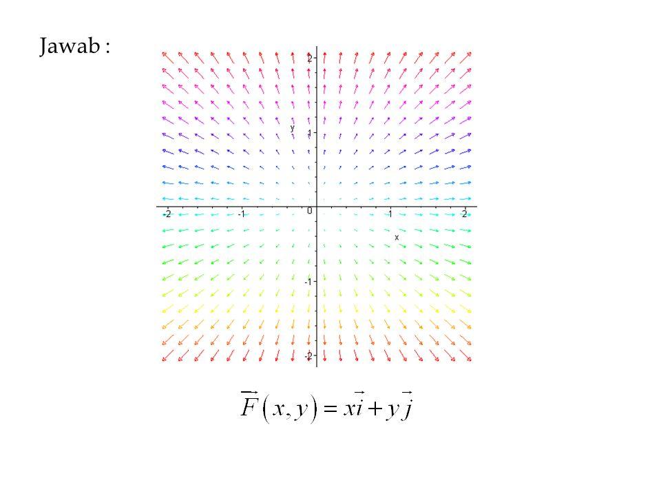 Latihan 4.Tunjukkan bahwa: a.div (curl F ) = 0 b.