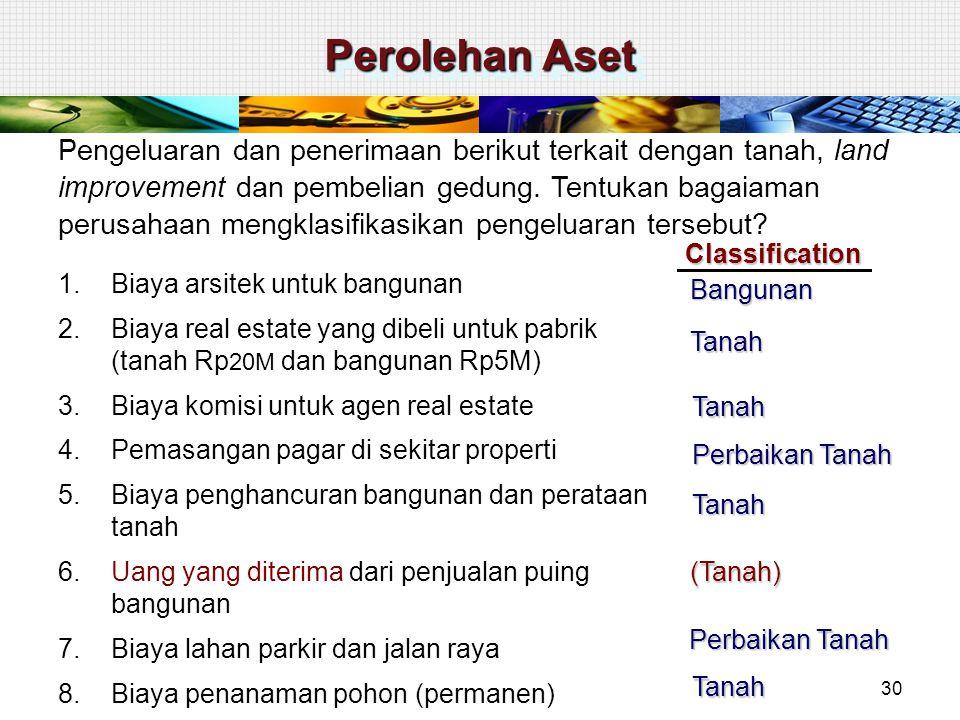 Classification Perolehan Aset 1.Biaya arsitek untuk bangunan 2.Biaya real estate yang dibeli untuk pabrik (tanah Rp 20M dan bangunan Rp5M) 3.Biaya kom