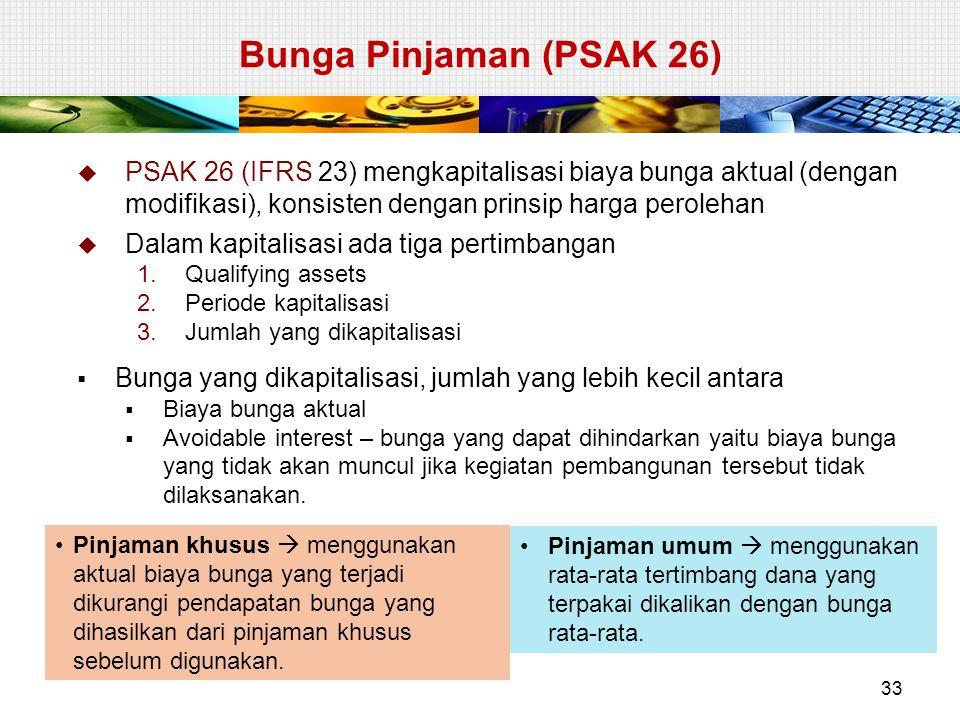  PSAK 26 (IFRS 23) mengkapitalisasi biaya bunga aktual (dengan modifikasi), konsisten dengan prinsip harga perolehan  Dalam kapitalisasi ada tiga pe