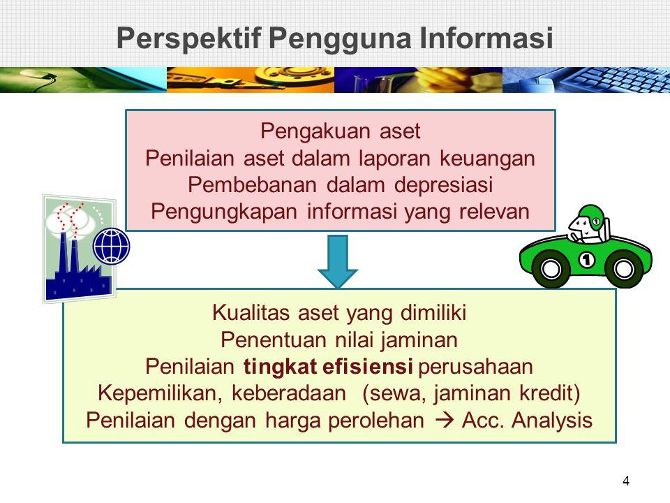Misalkan informasi yang ada tetap sama untuk PT Carita kecuali nilai pakai dari peralatannya menjadi Rp175 juta.