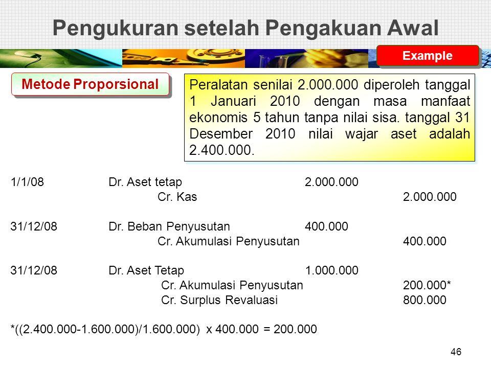 Pengukuran setelah Pengakuan Awal Metode Proporsional Peralatan senilai 2.000.000 diperoleh tanggal 1 Januari 2010 dengan masa manfaat ekonomis 5 tahu