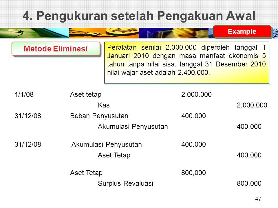 4. Pengukuran setelah Pengakuan Awal Metode Eliminasi Peralatan senilai 2.000.000 diperoleh tanggal 1 Januari 2010 dengan masa manfaat ekonomis 5 tahu
