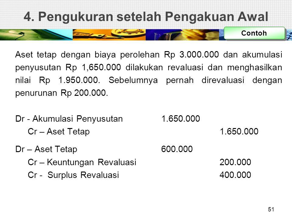 4. Pengukuran setelah Pengakuan Awal Contoh Aset tetap dengan biaya perolehan Rp 3.000.000 dan akumulasi penyusutan Rp 1,650.000 dilakukan revaluasi d