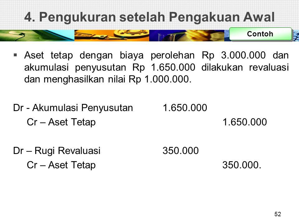 4. Pengukuran setelah Pengakuan Awal Contoh  Aset tetap dengan biaya perolehan Rp 3.000.000 dan akumulasi penyusutan Rp 1.650.000 dilakukan revaluasi