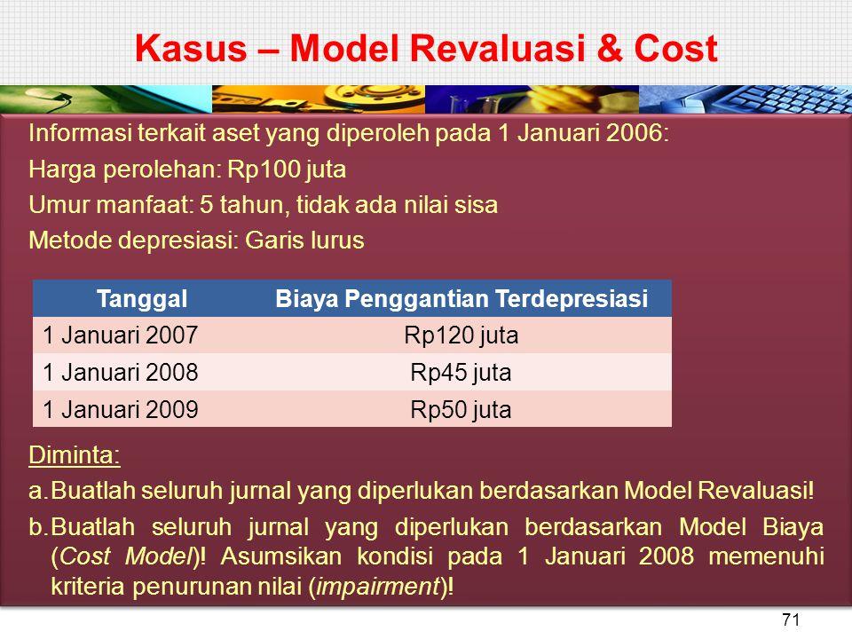 Kasus – Model Revaluasi & Cost Informasi terkait aset yang diperoleh pada 1 Januari 2006: Harga perolehan: Rp100 juta Umur manfaat: 5 tahun, tidak ada