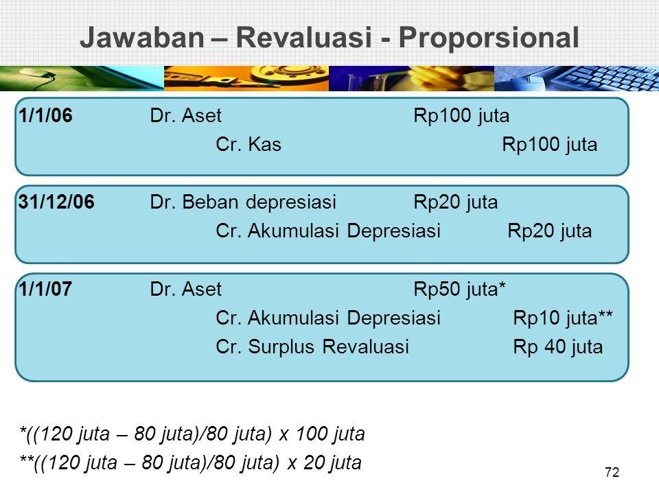 Jawaban – Revaluasi - Proporsional 1/1/06Dr. AsetRp100 juta Cr. Kas Rp100 juta 31/12/06Dr. Beban depresiasiRp20 juta Cr. Akumulasi Depresiasi Rp20 jut